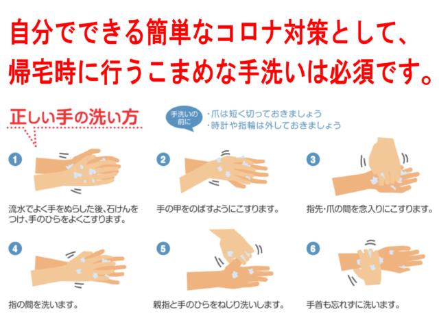 感染対策の基本